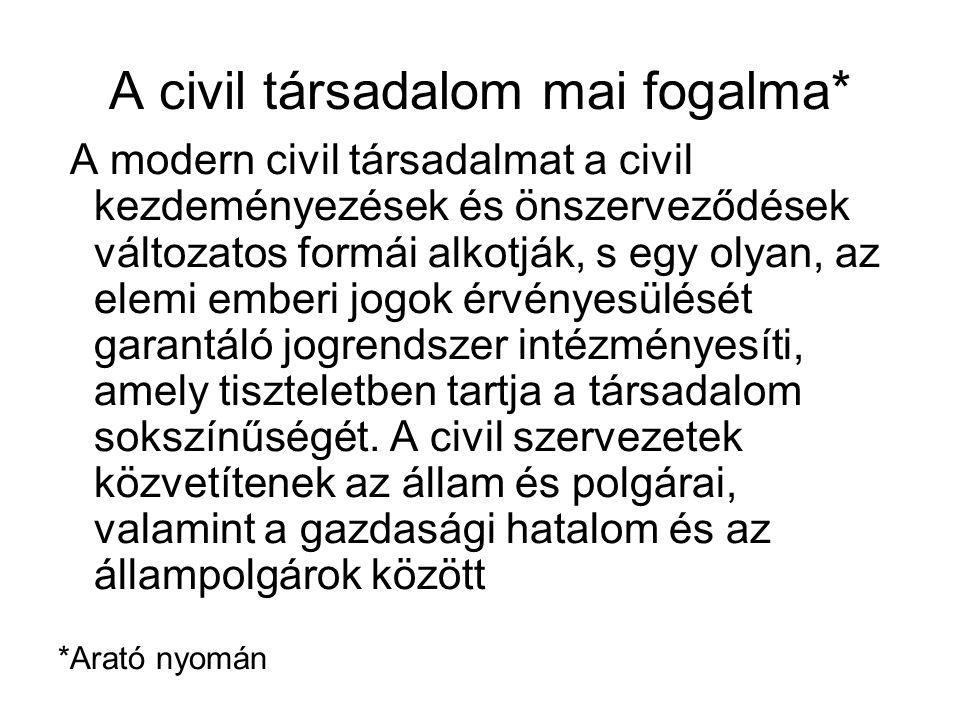 A civil társadalom mai fogalma* A modern civil társadalmat a civil kezdeményezések és önszerveződések változatos formái alkotják, s egy olyan, az elemi emberi jogok érvényesülését garantáló jogrendszer intézményesíti, amely tiszteletben tartja a társadalom sokszínűségét.