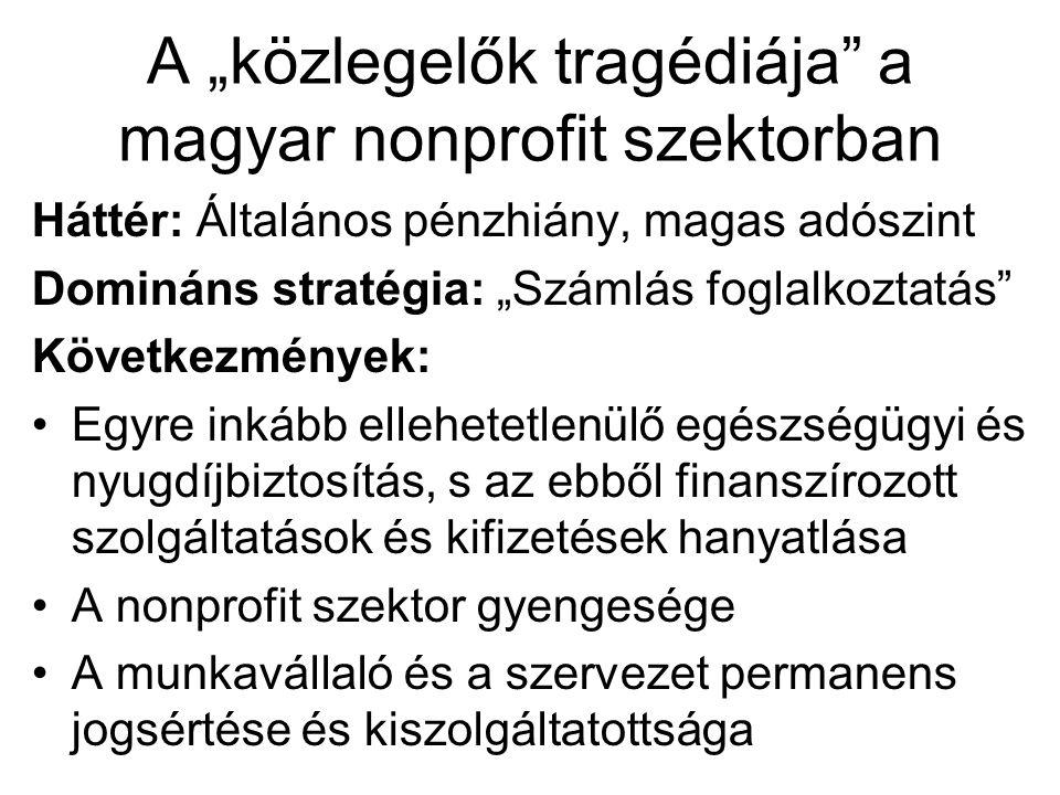 """A """"közlegelők tragédiája"""" a magyar nonprofit szektorban Háttér: Általános pénzhiány, magas adószint Domináns stratégia: """"Számlás foglalkoztatás"""" Követ"""