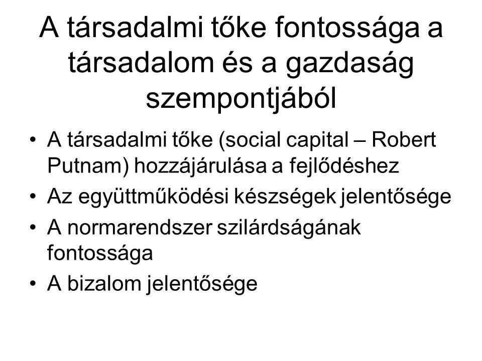 A társadalmi tőke fontossága a társadalom és a gazdaság szempontjából A társadalmi tőke (social capital – Robert Putnam) hozzájárulása a fejlődéshez A