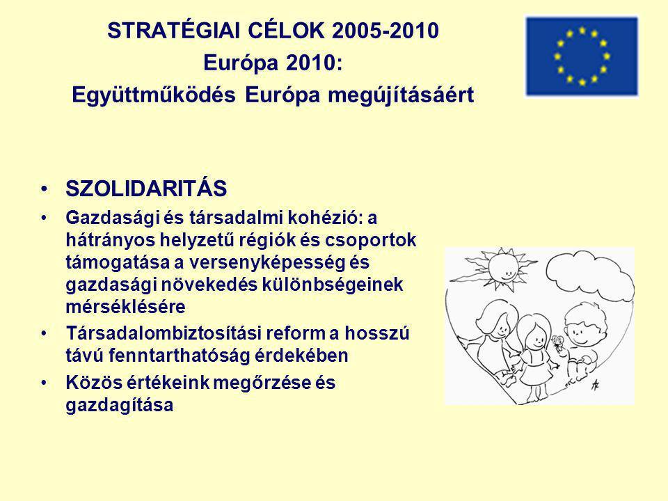 STRATÉGIAI CÉLOK 2005-2010 Európa 2010: Együttműködés Európa megújításáért SZOLIDARITÁS Gazdasági és társadalmi kohézió: a hátrányos helyzetű régiók és csoportok támogatása a versenyképesség és gazdasági növekedés különbségeinek mérséklésére Társadalombiztosítási reform a hosszú távú fenntarthatóság érdekében Közös értékeink megőrzése és gazdagítása