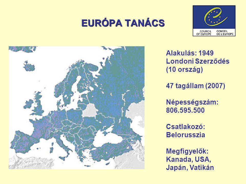 EURÓPA TANÁCS Alakulás: 1949 Londoni Szerződés (10 ország) 47 tagállam (2007) Népességszám: 806.595.500 Csatlakozó: Belorusszia Megfigyelők: Kanada, USA, Japán, Vatikán