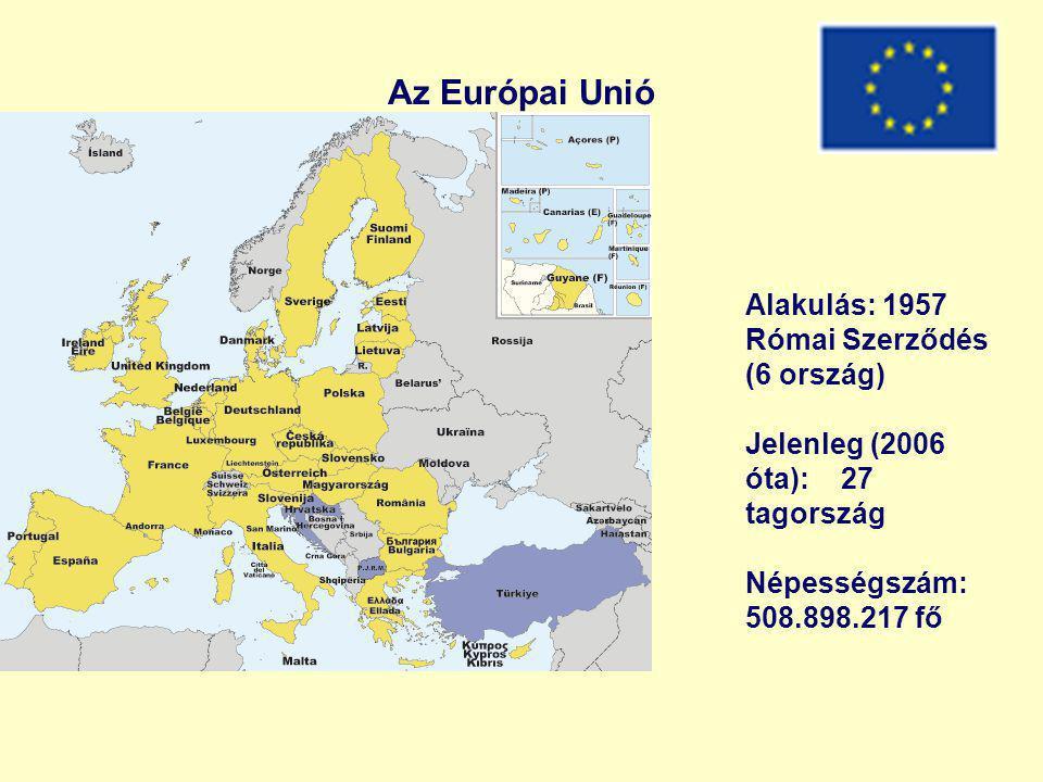 Az Európai Unió Alakulás: 1957 Római Szerződés (6 ország) Jelenleg (2006 óta): 27 tagország Népességszám: 508.898.217 fő
