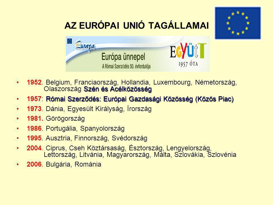 Az Európai Tanács és az Európai Unió tagországai