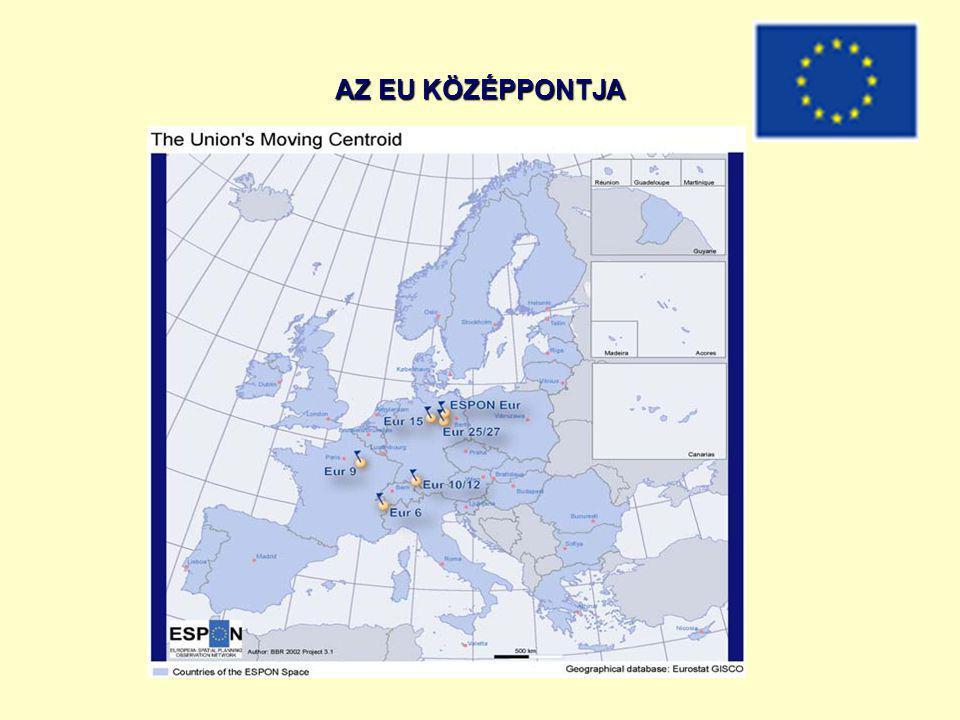 AZ EURÓPAI UNIÓ ALAPELVEI  Területi egység: Kevesebb határ, több lehetőség, határok nélküli egységes piacon kialakult verseny  Egy zöldebb Európáért: az EU élen jár a környezet megőrzésében és a fenntartható fejlődés támogatásában  Foglalkoztatottság és jólét Cél:az EU a világ legdinamikusabb tudás-alapú társadalma versenyképes gazdasággal és szakképzett munkaerővel  Esélyegyenlőség mindenkinek Az EU 100 milliárd € évi költségvetés egyharmadával a gazdaság fellendülését ösztönzi és munkahelyeket teremt a hátrányos helyzetű régiókban, valamint képzést biztosít a munkanélküli illetve szakképzetlen lakosoknak.