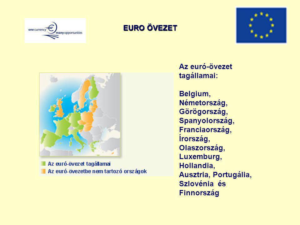 EURO ÖVEZET Az euró-övezet tagállamai: Belgium, Németország, Görögország, Spanyolország, Franciaország, Írország, Olaszország, Luxemburg, Hollandia, Ausztria, Portugália, Szlovénia és Finnország