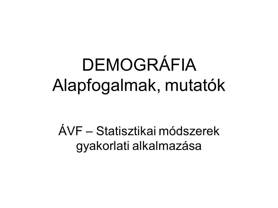Mi a demográfia.