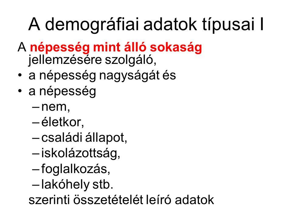 A demográfiai adatok típusai II A népességi változásokat, eseményeket tükröző mozgó sokaságok adatai (összefoglaló néven népmozgalmi statisztika): –születések, –halálozások, –házasságkötések, –válások, –lakóhely-változtatások.