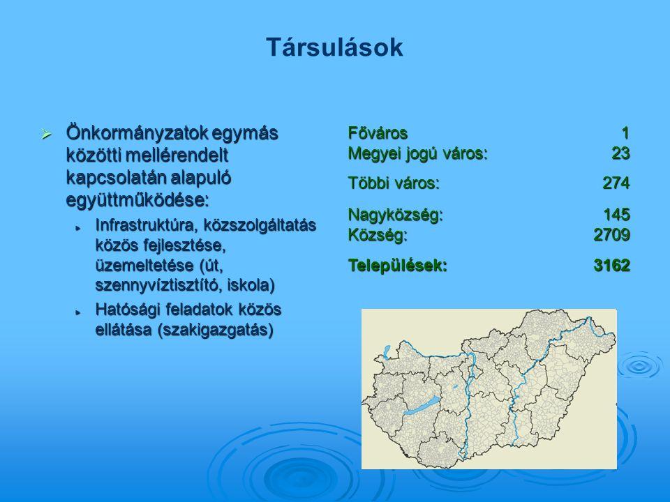 Társulások  Önkormányzatok egymás közötti mellérendelt kapcsolatán alapuló együttműködése: Infrastruktúra, közszolgáltatás közös fejlesztése, üzemeltetése (út, szennyvíztisztító, iskola) Hatósági feladatok közös ellátása (szakigazgatás) Főváros Megyei jogú város: 123 Többi város: 274 Nagyközség:Község:1452709 Települések:3162