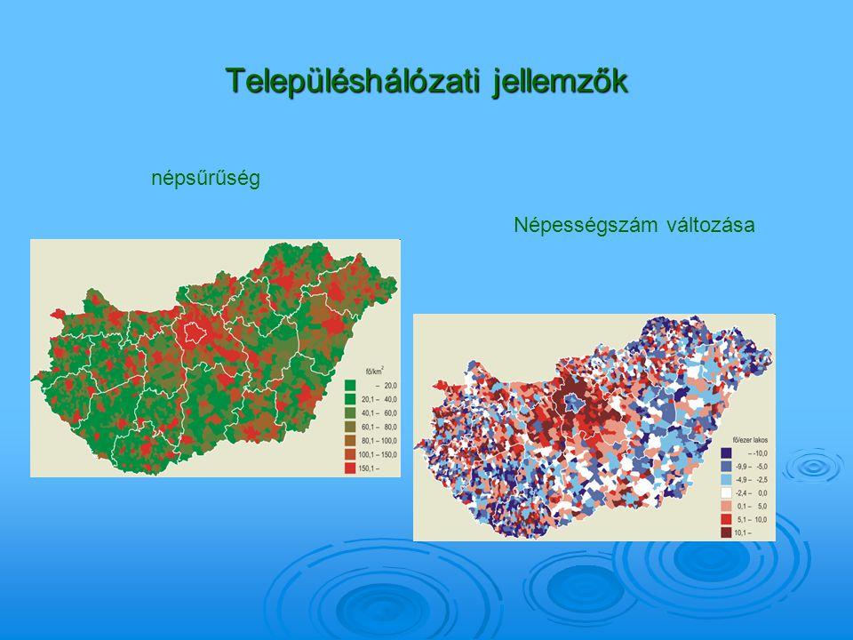 Településhálózati jellemzők népsűrűség Népességszám változása