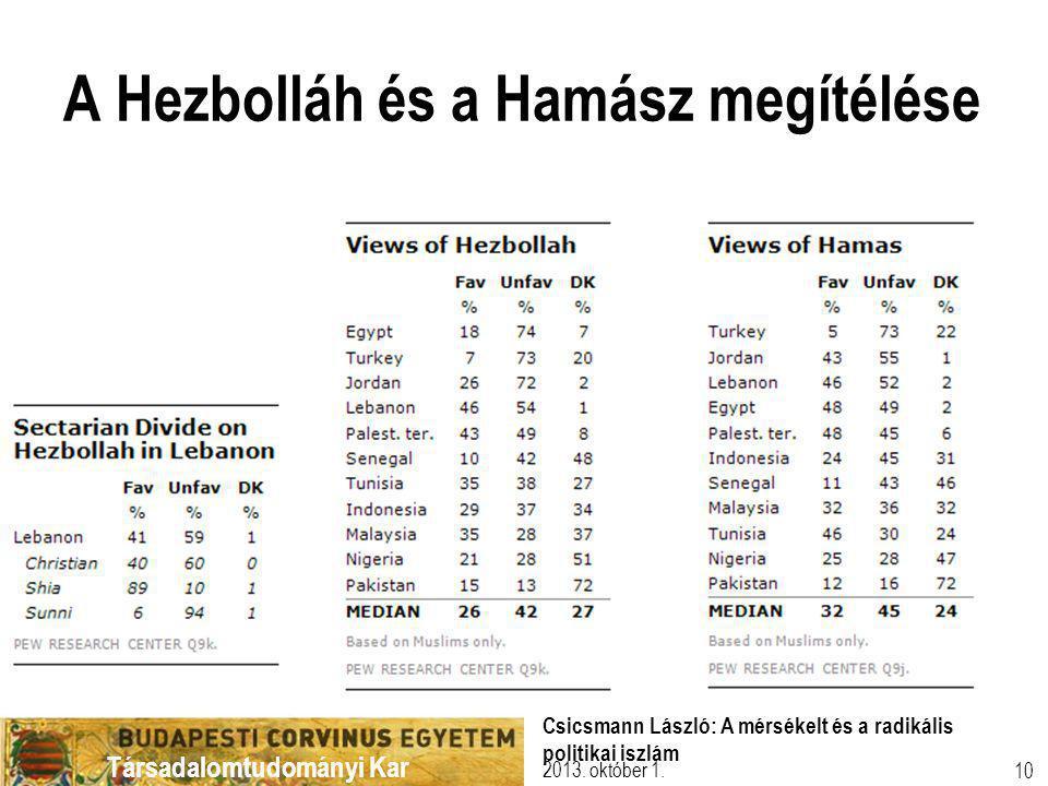 Társadalomtudományi Kar A Hezbolláh és a Hamász megítélése 2013.