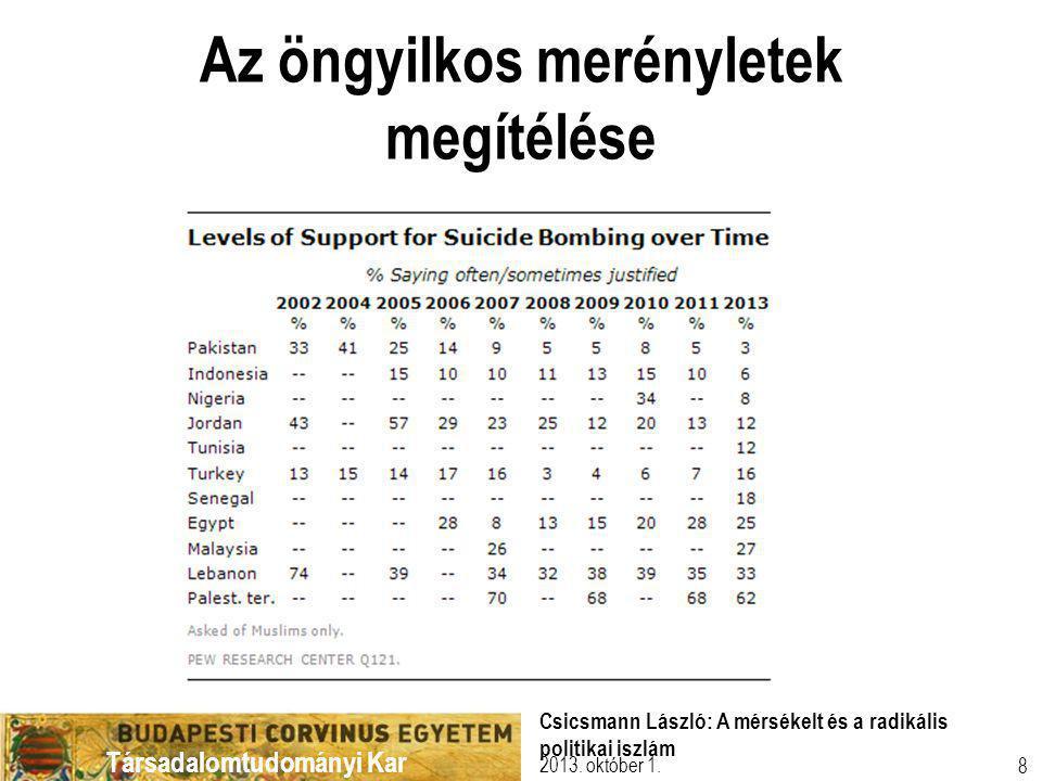 Társadalomtudományi Kar Az al-Káida megítélése 2013.