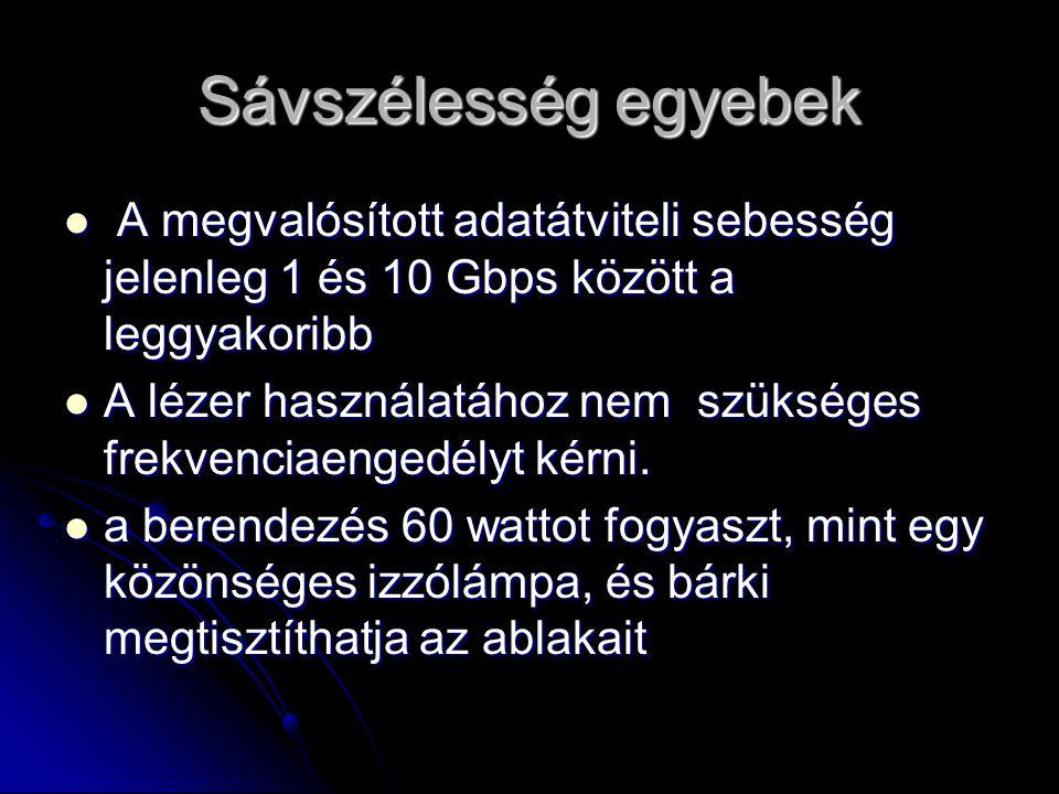 Sávszélesség egyebek A megvalósított adatátviteli sebesség jelenleg 1 és 10 Gbps között a leggyakoribb A megvalósított adatátviteli sebesség jelenleg 1 és 10 Gbps között a leggyakoribb A lézer használatához nem szükséges frekvenciaengedélyt kérni.