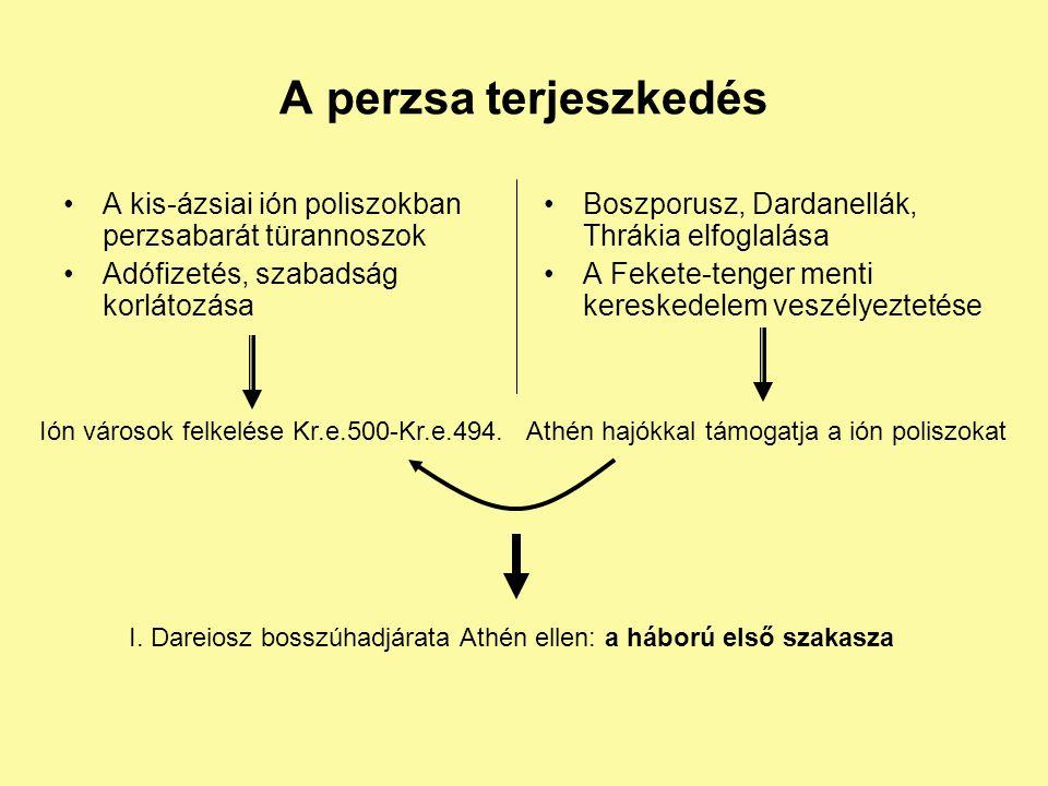 A perzsa terjeszkedés A kis-ázsiai ión poliszokban perzsabarát türannoszok Adófizetés, szabadság korlátozása Boszporusz, Dardanellák, Thrákia elfoglal
