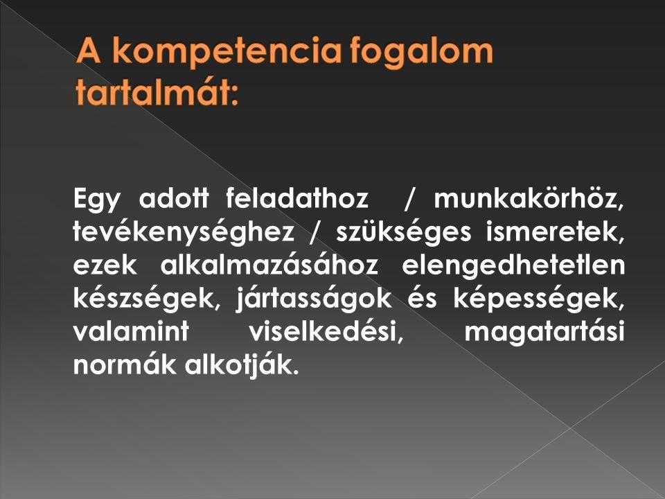  Ismeretek › Egészséges életvitel, magatartási szabályok › Esélyegyenlőség  Készségek › Tolerancia, együttérzés,tűrőképesség  Attitűdök › Együttműködés › Integritás,sokféleség tisztelete