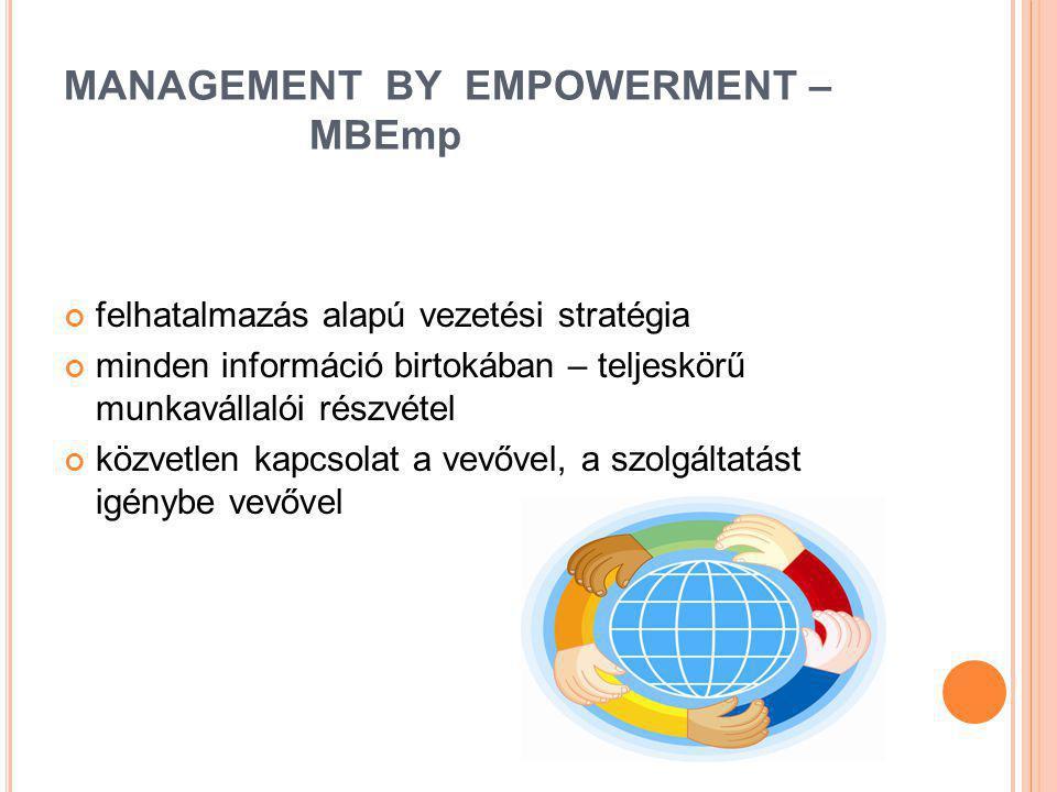 MANAGEMENT BY EMPOWERMENT – MBEmp felhatalmazás alapú vezetési stratégia minden információ birtokában – teljeskörű munkavállalói részvétel közvetlen k