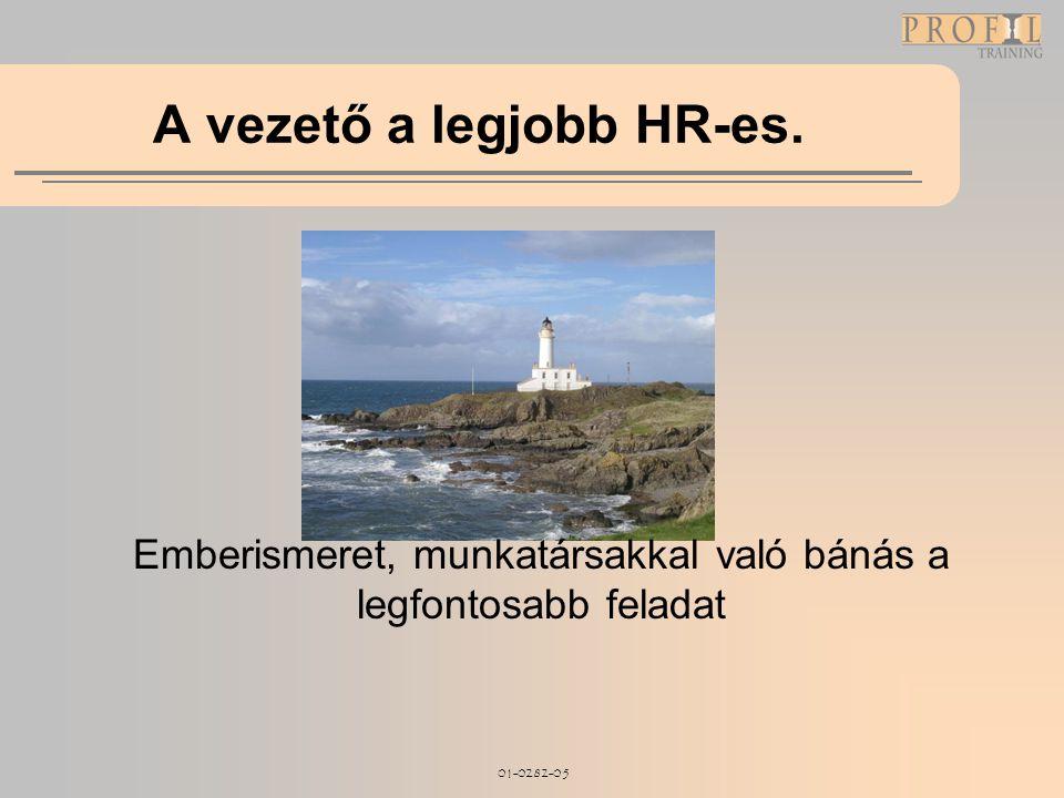 01-0282-05 A vezető a legjobb HR-es. Emberismeret, munkatársakkal való bánás a legfontosabb feladat