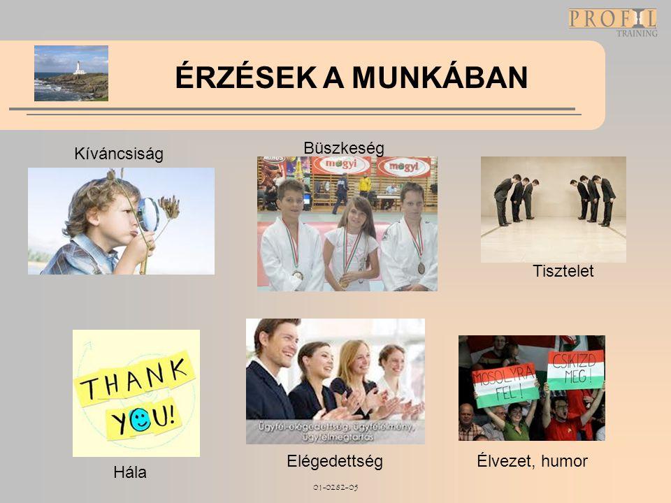 01-0282-05 ÉRZÉSEK A MUNKÁBAN Kíváncsiság Büszkeség Tisztelet Hála ElégedettségÉlvezet, humor