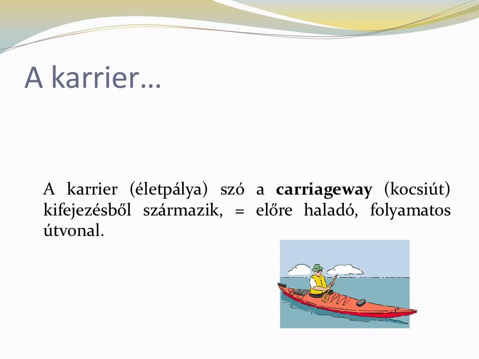 A karrier… A karrier (életpálya) szó a carriageway (kocsiút) kifejezésből származik, = előre haladó, folyamatos útvonal.