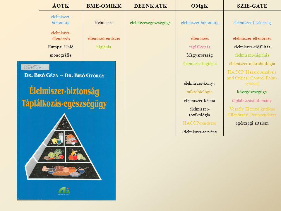 ÁOTKBME-OMIKKDEENK ATKOMgKSZIE-GATE élelmiszer- biztonságélelmiszerélelmezésegészségügyélelmiszer-biztonság élelmiszer- ellenőrzésellenőrzőrendszer ellenőrzésélelmiszer-ellenőrzés Európai Unióhigiénia táplálkozásélelmiszer-előállítás monográfia Magyarországélelmiszer-higiénia élelmiszer-mikrobiológia élelmiszer-könyv HACCP (Hazard Analysis and Critical Control Point- system) mikrobiológiaközegészségügy élelmiszer-kémiatáplálkozástudomány élelmiszer- toxikológia Veszély Elemző kritikus Ellenőrzési Pont-rendszer HACCP-rendszeregészségi ártalom é lelmiszer - törvény