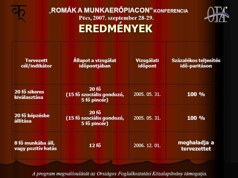 """EREDMÉNYEK """"ROMÁK A MUNKAERŐPIACON KONFERENCIA Pécs, 2007."""