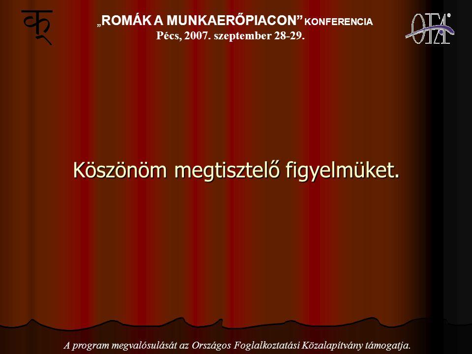 """Köszönöm megtisztelő figyelmüket. """"ROMÁK A MUNKAERŐPIACON KONFERENCIA Pécs, 2007."""