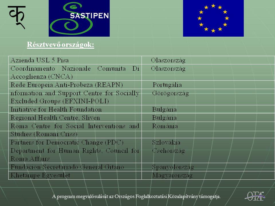 A program megvalósulását az Országos Foglalkoztatási Közalapítvány támogatja. Résztvevő országok: