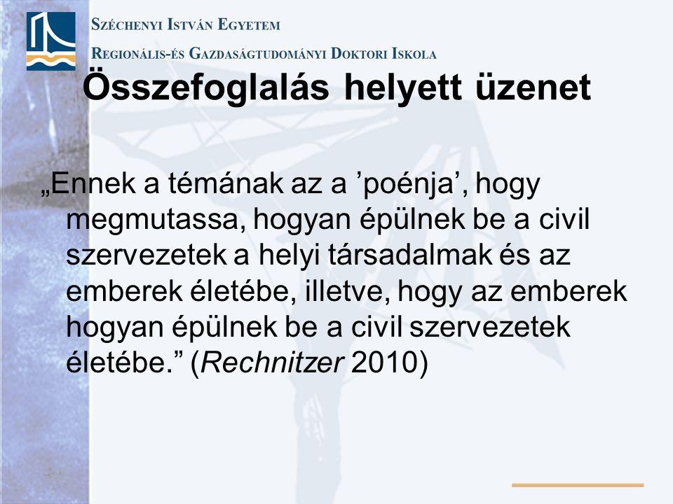"""Összefoglalás helyett üzenet """"Ennek a témának az a 'poénja', hogy megmutassa, hogyan épülnek be a civil szervezetek a helyi társadalmak és az emberek életébe, illetve, hogy az emberek hogyan épülnek be a civil szervezetek életébe. (Rechnitzer 2010)"""