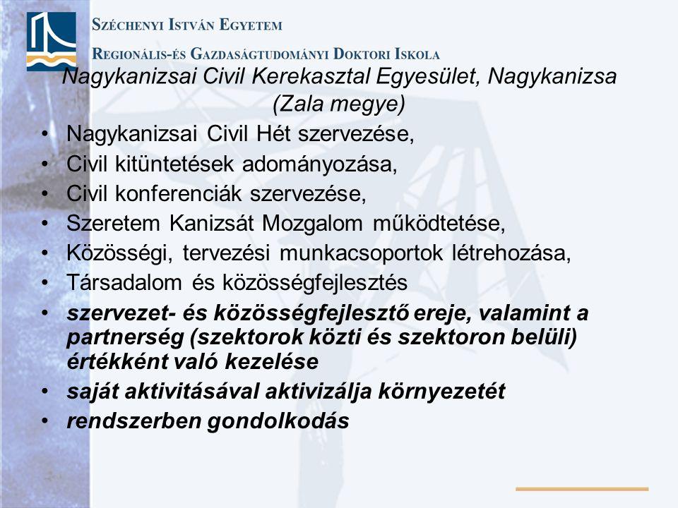 Nagykanizsai Civil Kerekasztal Egyesület, Nagykanizsa (Zala megye) Nagykanizsai Civil Hét szervezése, Civil kitüntetések adományozása, Civil konferenciák szervezése, Szeretem Kanizsát Mozgalom működtetése, Közösségi, tervezési munkacsoportok létrehozása, Társadalom és közösségfejlesztés szervezet- és közösségfejlesztő ereje, valamint a partnerség (szektorok közti és szektoron belüli) értékként való kezelése saját aktivitásával aktivizálja környezetét rendszerben gondolkodás