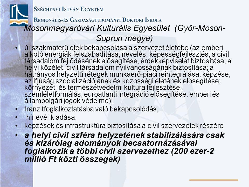 Mosonmagyaróvári Kulturális Egyesület (Győr-Moson- Sopron megye) új szakmaterületek bekapcsolása a szervezet életébe (az emberi alkotó energiák felszabadítása, nevelés, képességfejlesztés; a civil társadalom fejlődésének elősegítése, érdekképviselet biztosítása; a helyi közélet, civil társadalom nyilvánosságának biztosítása; a hátrányos helyzetű rétegek munkaerő-piaci reintegrálása, képzése; az ifjúság szocializációjának és közösségi életének elősegítése; környezet- és természetvédelmi kultúra fejlesztése, szemléletformálás; euroatlanti integráció elősegítése; emberi és állampolgári jogok védelme); tranzitfoglalkoztatásba való bekapcsolódás, hírlevél kiadása, képzések és infrastruktúra biztosítása a civil szervezetek részére a helyi civil szféra helyzetének stabilizálására csak és kizárólag adományok becsatornázásával foglalkozik a többi civil szervezethez (200 ezer-2 millió Ft közti összegek)