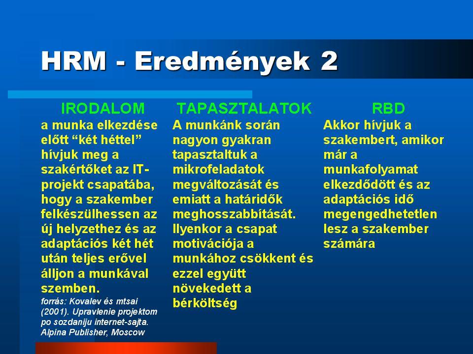HRM - Eredmények 1