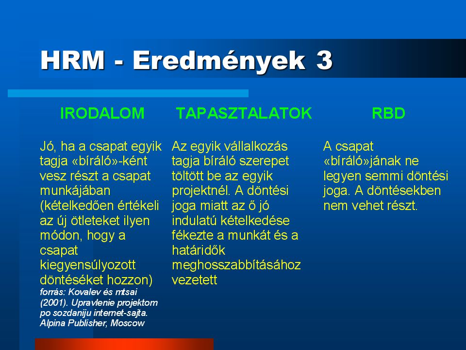 HRM - Eredmények 2