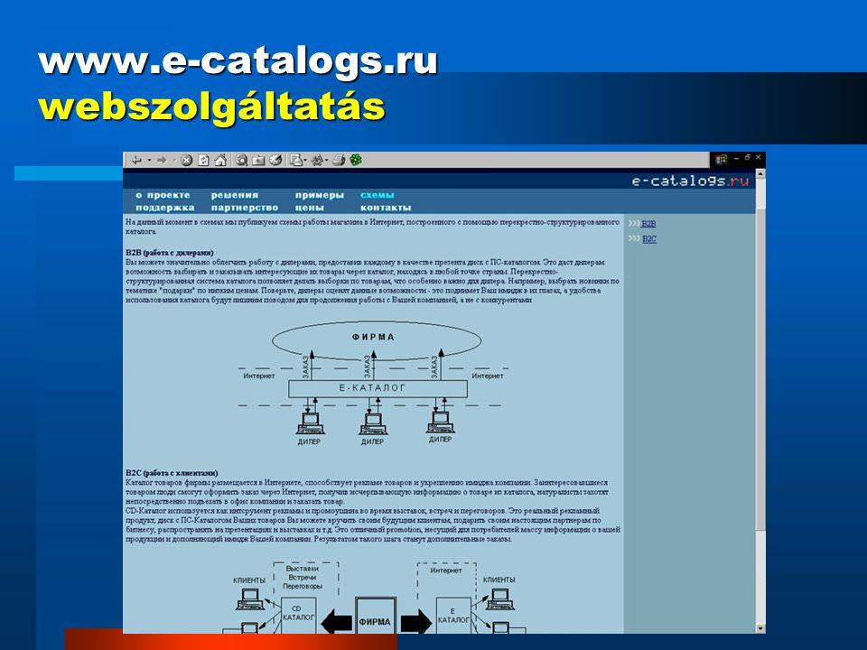www.idp.nm.ru nemzetközi kapcsolatok fejlesztése