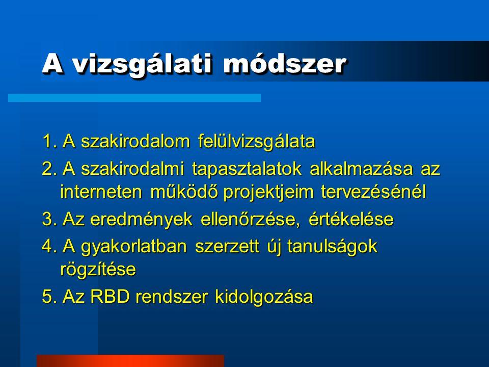 www.magyar.ru magyar - orosz üzleti kapcsolatok