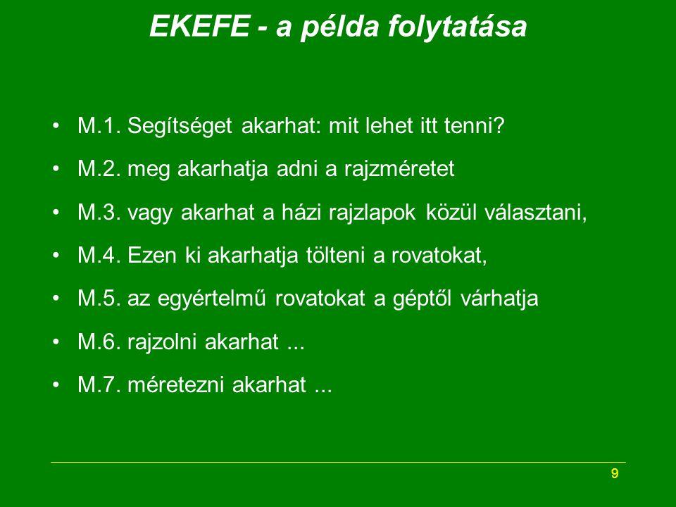 10 EKEFE - összefoglalás A kezelőfelület elvont leírása számítástechnikai berögződések nélkül, a feladat természetes logikáját követve, Először szabad ötletekkel, majd rendezetten: - a használó mi mindent akarhat csinálni - és ehhez milyen segítséget igényelhet.