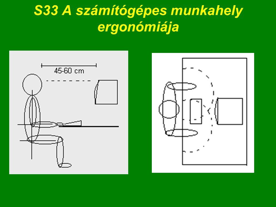 S33 A számítógépes munkahely ergonómiája