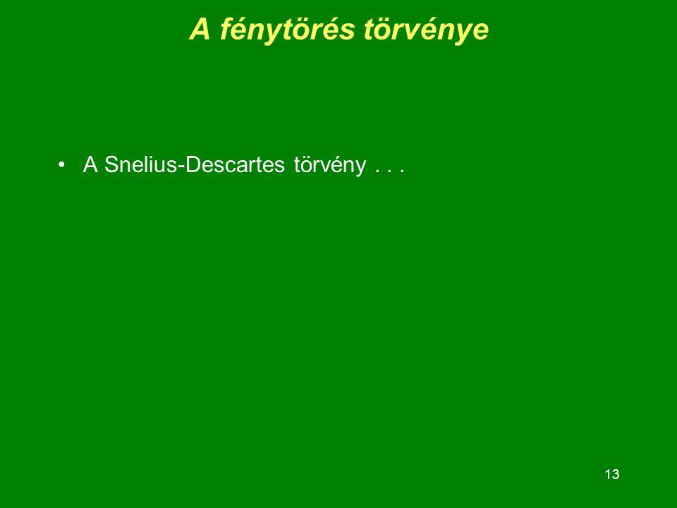 13 A fénytörés törvénye A Snelius-Descartes törvény...