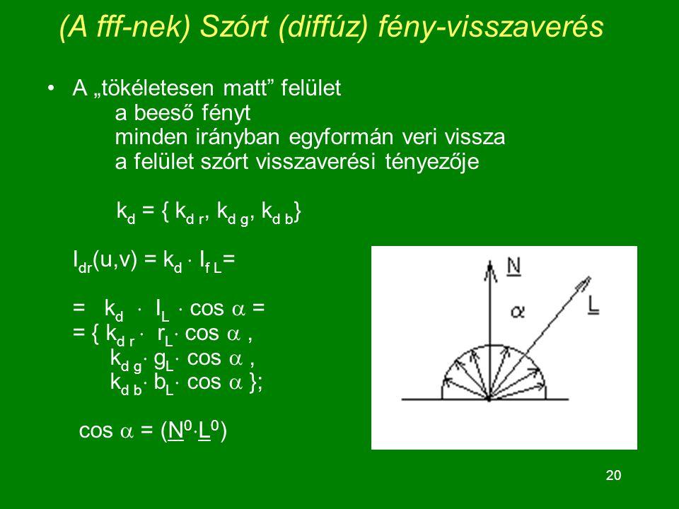 """20 (A fff-nek) Szórt (diffúz) fény-visszaverés A """"tökéletesen matt felület a beeső fényt minden irányban egyformán veri vissza a felület szórt visszaverési tényezője k d = { k d r, k d g, k d b } I dr (u,v) = k d  I f L = = k d  I L  cos  = = { k d r  r L  cos , k d g  g L  cos , k d b  b L  cos  }; cos  = (N 0  L 0 )"""