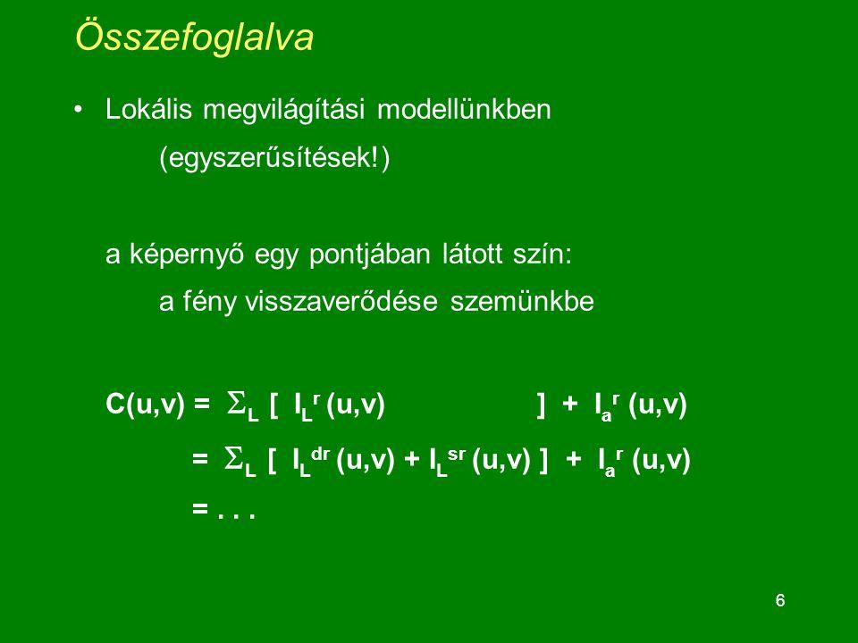 6 Összefoglalva Lokális megvilágítási modellünkben (egyszerűsítések!) a képernyő egy pontjában látott szín: a fény visszaverődése szemünkbe C(u,v) =  L [ I L r (u,v) ] + I a r (u,v) =  L [ I L dr (u,v) + I L sr (u,v) ] + I a r (u,v) =...