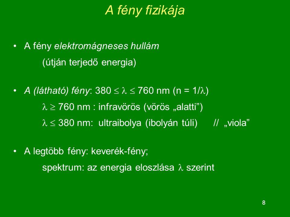 """8 A fény fizikája A fény elektromágneses hullám (útján terjedő energia) A (látható) fény: 380   760 nm (n = 1/ )  760 nm : infravörös (vörös """"alatti )  380 nm: ultraibolya (ibolyán túli) // """"viola A legtöbb fény: keverék-fény; spektrum: az energia eloszlása szerint"""