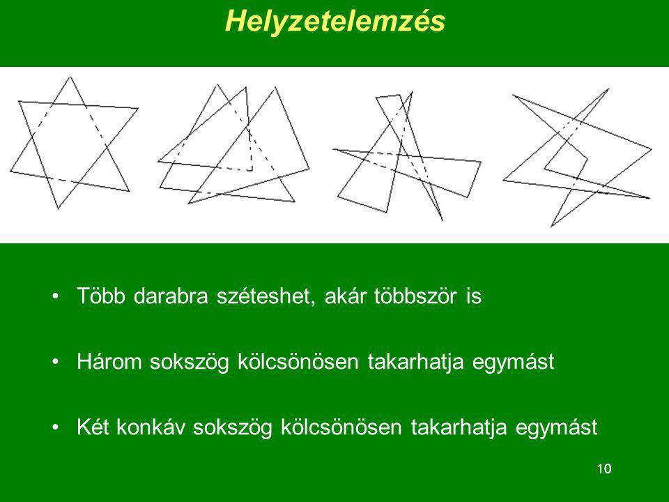 10 Helyzetelemzés Több darabra széteshet, akár többször is Három sokszög kölcsönösen takarhatja egymást Két konkáv sokszög kölcsönösen takarhatja egym