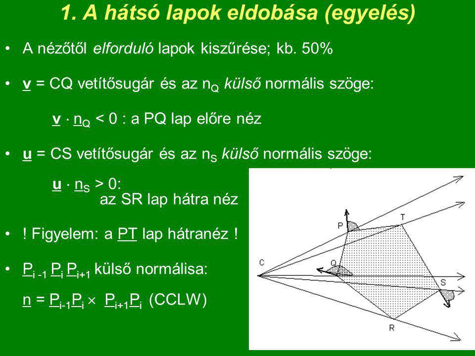 12 1. A hátsó lapok eldobása (egyelés) A nézőtől elforduló lapok kiszűrése; kb. 50% v = CQ vetítősugár és az n Q külső normális szöge: v  n Q < 0 : a
