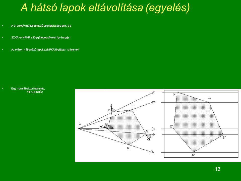 13 A hátsó lapok eltávolítása (egyelés) A projektív transzformáció elrontja a szögeket; de SZKR  NPKR a függőleges síkokat így hagyja ! Az előre-, há
