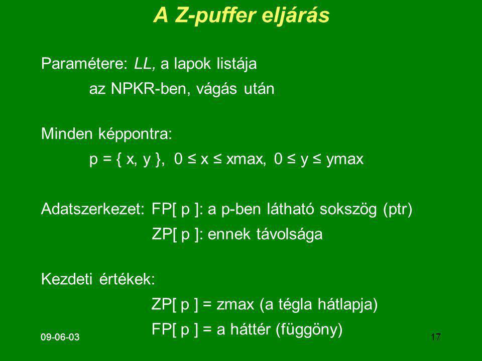 09-06-03 A Z-puffer eljárás Paramétere: LL, a lapok listája az NPKR-ben, vágás után Minden képpontra: p = { x, y }, 0 ≤ x ≤ xmax, 0 ≤ y ≤ ymax Adatsze
