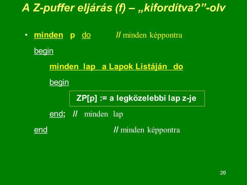 """20 A Z-puffer eljárás (f) – """"kifordítva?""""-olv minden p do // minden képpontra begin minden lap a Lapok Listáján do begin ZP[p] := a legközelebbi lap z"""