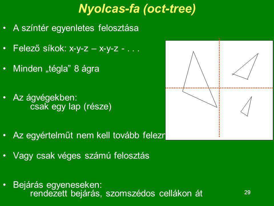 """29 Nyolcas-fa (oct-tree) A színtér egyenletes felosztása Felező síkok: x-y-z – x-y-z -... Minden """"tégla"""" 8 ágra Az ágvégekben: csak egy lap (része) Az"""