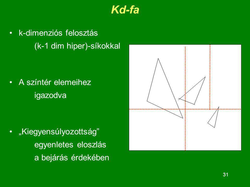 """31 Kd-fa k-dimenziós felosztás (k-1 dim hiper)-síkokkal A színtér elemeihez igazodva """"Kiegyensúlyozottság"""" egyenletes eloszlás a bejárás érdekében"""