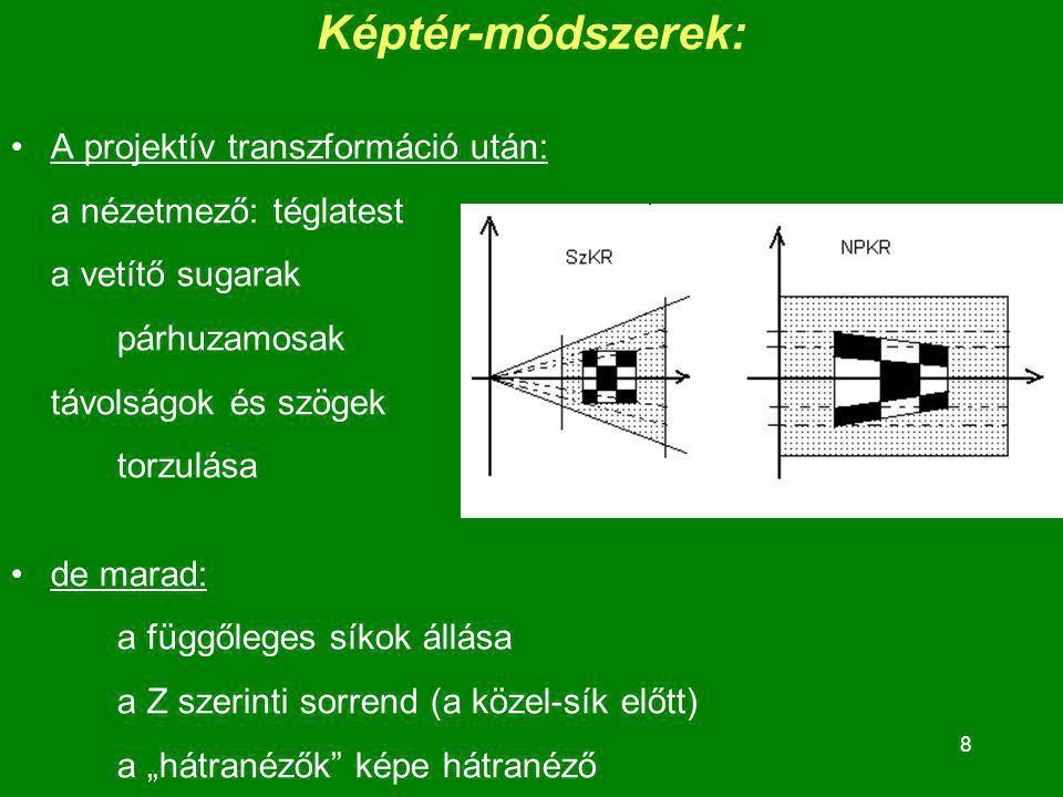 19 A Z-puffer eljárás (f) - gyorsítások Soká tart.