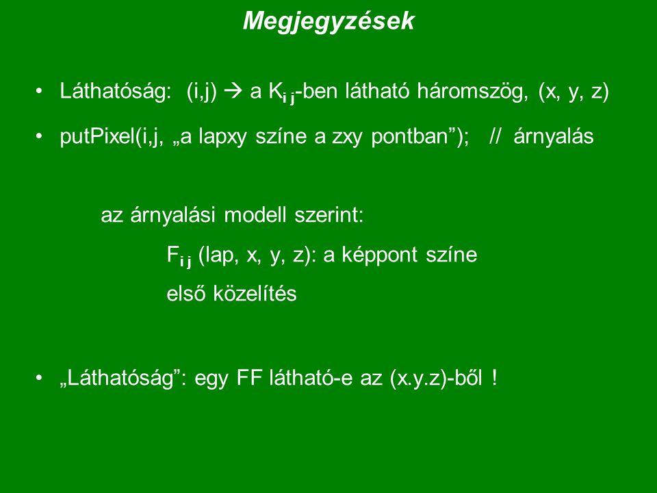 """Megjegyzések Láthatóság: (i,j)  a K i j -ben látható háromszög, (x, y, z) putPixel(i,j, """"a lapxy színe a zxy pontban ); // árnyalás az árnyalási modell szerint: F i j (lap, x, y, z): a képpont színe első közelítés """"Láthatóság : egy FF látható-e az (x.y.z)-ből !"""