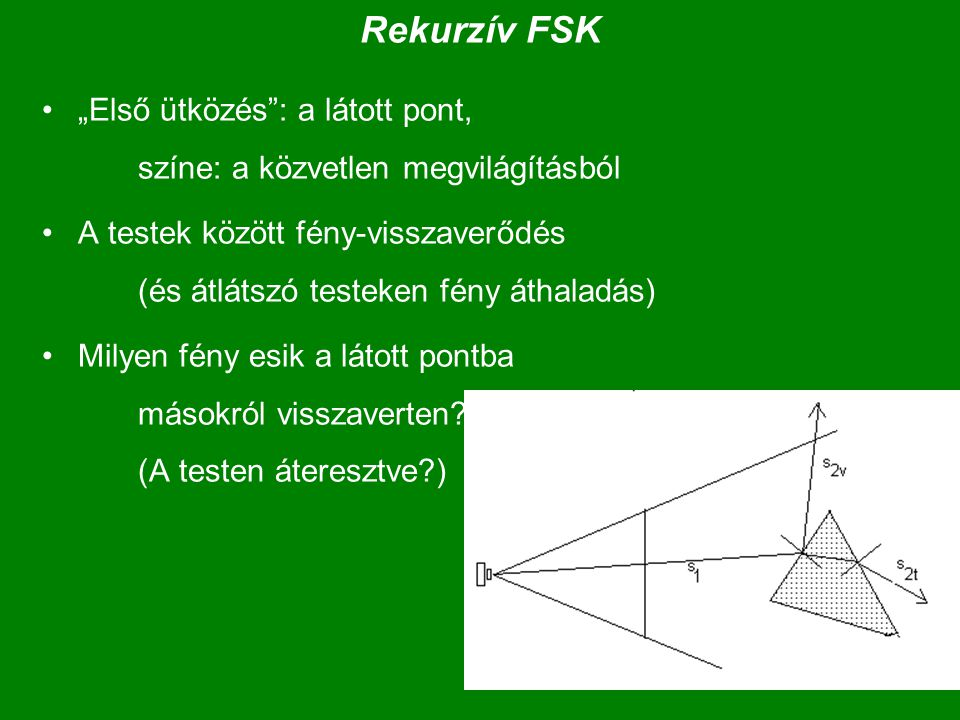 """Rekurzív FSK """"Első ütközés"""": a látott pont, színe: a közvetlen megvilágításból A testek között fény-visszaverődés (és átlátszó testeken fény áthaladás"""