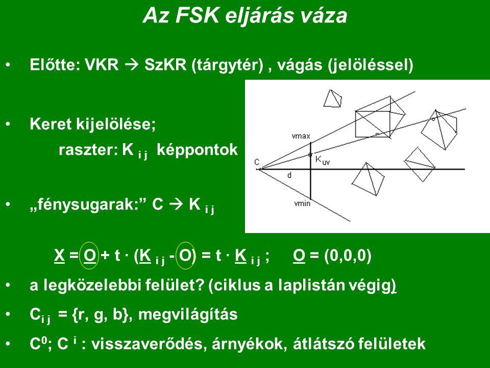 """Az FSK eljárás váza Előtte: VKR  SzKR (tárgytér), vágás (jelöléssel) Keret kijelölése; raszter: K i j képpontok """"fénysugarak: C  K i j X = O + t · (K i j - O) = t · K i j ; O = (0,0,0) a legközelebbi felület."""